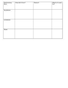 Classifying Rocks (Graphic Organizer)