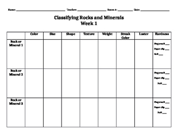 Classifying Rocks and Minerals