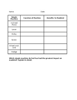 Classifying Simple Machines