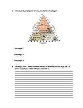 Classifying Soil Lab