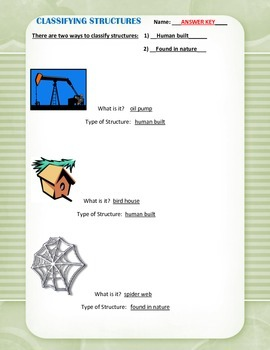 Classifying Structures Worksheet - Natural vs. Human built