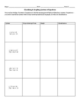 Classifying Systems of Equations Cut & Paste