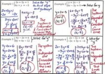 Systems of Linear Equations - Classifying without Graphing