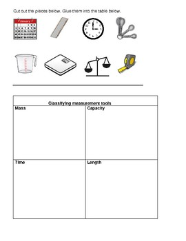 Classifying Tools of Measurement