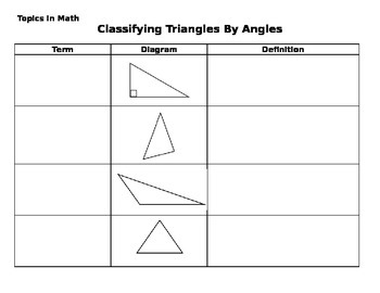 Classifying Triangles Chart