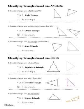 Classifying Triangles Cheat Sheet