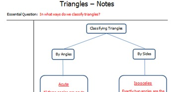 Classifying Triangles Cornell Notes with Graphic Organizer