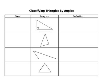 Classifying Triangles Graphic Organizer PDF