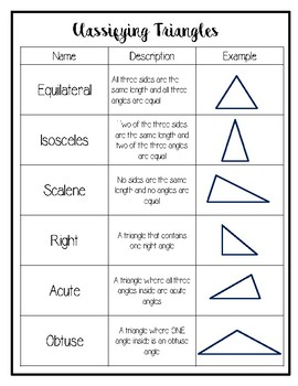 Classifying Triangles Handout and Activity