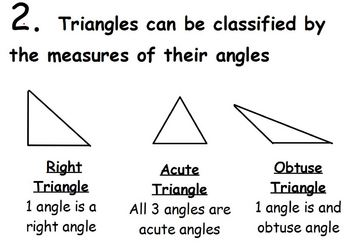 Classifying Triangles - Lesson on ActiveInspire