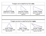 Classifying Triangles Reference Sheet