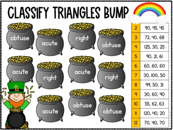 Classifying Triangles St. Patrick's Day Bump