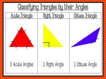 Classifying Triangles and Angles Posters