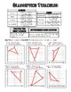 Classifying Triangles in a Coordinate Plane