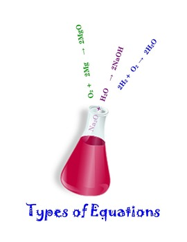 Classifying Types of Equations