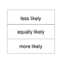 Classifying Values as Less, Equally, or More Likely Matchi