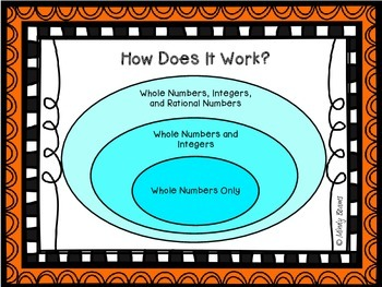 Classifying Whole Numbers, Integers, and Rational Numbers - TEKS 6.2.A & 7.2