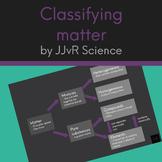Classifying matter - Poster