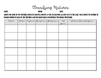 Classifying mixtures chart