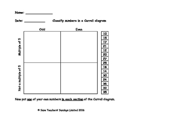 Classifying numbers in Carroll diagrams lesson plans, worksheets and more