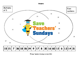 Classifying numbers in Venn diagrams  lesson plans, worksheets and more