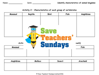 Classifying organisms (online activities) Lesson plan and Worksheets