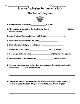 Animal Kingdom Analogies