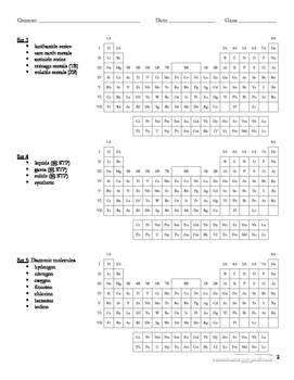 Classifying the Periodic Table