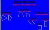 Classifying/Sorting Quadrilaterals