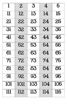Classroom 120s chart