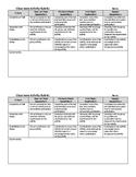 Classroom Activity Rubric