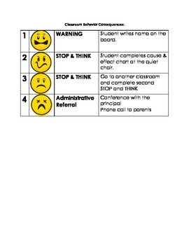 Classroom Behavior Cause and Effect