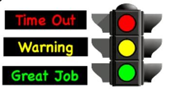 Classroom Behavior Chart-Flipchart