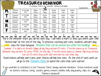 Classroom Behavior Chart for Pirates or Mateys
