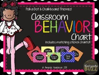 Classroom Behavior Charts & Sticker Charts: Polka Dot & Ch