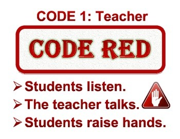Classroom Behavior Color Number Codes (Rules for Talking & Participation)