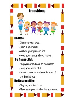 PBIS Classroom Behavior Expectation Posters -Whole group/Small group/Transitions