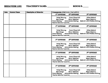 Classroom Behavior Log/Discipline Log