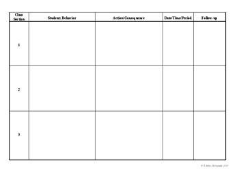 Classroom Behavior Monitoring Chart