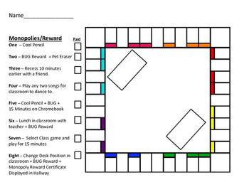 Classroom Behavior Monopoly Intervention/Activity