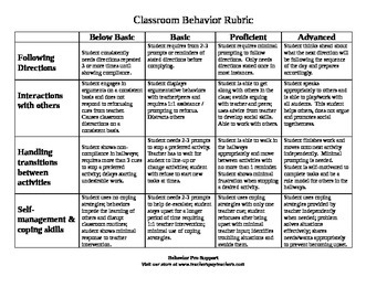 Classroom Behavior Rubric