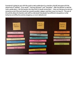 Classroom Behavior Sort Activity for Staff Meeting, PLC, or Classroom Use