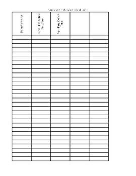 Classroom Behavior Tally Chart