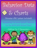 Classroom Behavior Tracker - Weekly & Daily Use