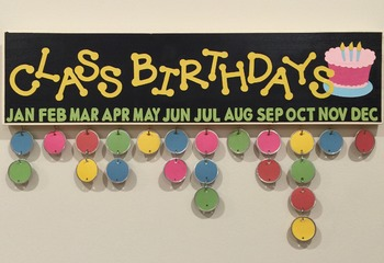 Classroom Birthday Board