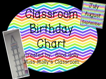 Classroom Birthday Display Chart