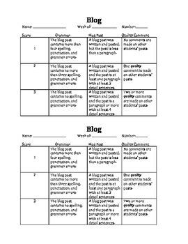 Classroom Blog Student Rubric Printable