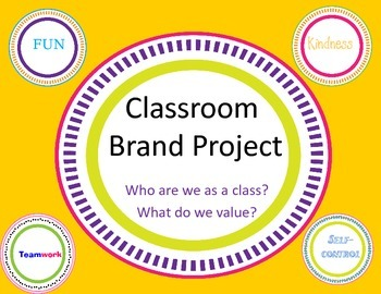 Mindset - Classroom Brand - Character Project (Goal Setting)