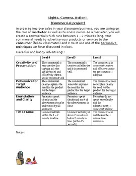Classroom Business Commercial Rubric