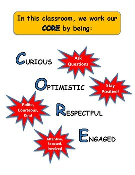 Classroom CORE Expectations Poster